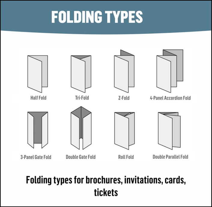 Folding Services Calgary